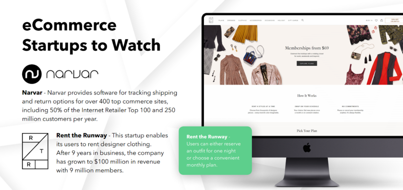 eCommerce startups to watch